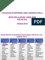 Pill Kimia 2015