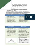 INFORME PREVIO N1 CIRCUITOS DIGITALES.docx