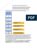 Business Process Monitoring of Manufacturing Process