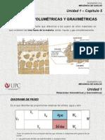 1.5 Relaciones Volumétricas y Gravimétricas (MSD)