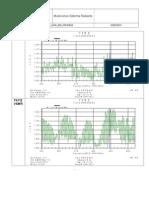 CHO.CHIGORODO_GSM_850_PRUEBAS SITE MASTER.doc