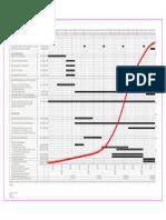 Bar Chart Msu Iit