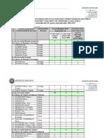 DistributiaLocuri 2014-2015