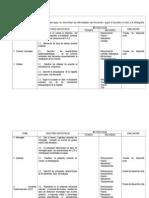 Temario Patología III