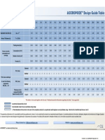 Accropode Design Table 2012 0 2