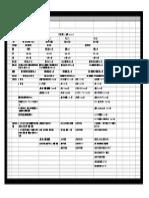 安部公房の人生表(v3)