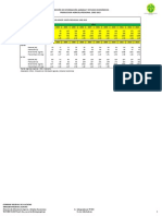 Producc Agricola 2002 -2013 Region Ayacucho