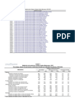 Anexo Estadístico ENTIDADES 2010-2012