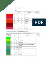 Longitudes de Onda de Lso Colores