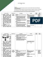 Lampiran 2 Analisis Silabus K13
