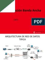 185333574-CAPACITACION-CMTS.pdf