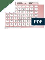 Fluxograma de Língua Portuguesa Diurno ATUALIZADO Em 27 de Maio de 2013