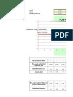 CGJN UKC Calculations