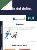 teoradeldelito-150512035048-lva1-app6892.pdf