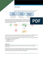 Edit Process Flow