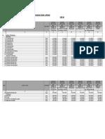 Standarisasi Material CK 2014