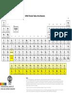 IUPAC Periodic Table.pdf
