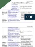 Guió de comentari de text segons l'estructura de la prova de Selectivitat UIB exemplificat amb Kant