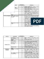 COMPONENTE Plan de Estudios Enfoque Metodológico Recursos