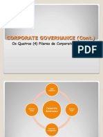 Corporate Governance (Cont