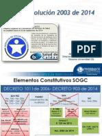 Actualizacion Res. 2003 de 2014