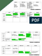 Horas Consulta 2015-Tecnología