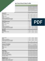 WPCP School Data Profile