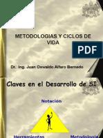 Metodologias y Ciclos de Vida