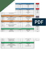 Roadmap de materias
