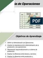 1. Adm. Operaciones.pdf