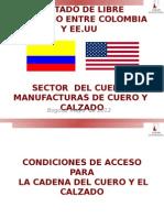 3. El Sector Del Cuero y Sus Manufacturas