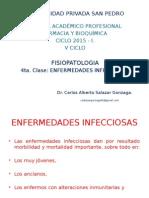 4ta. Clase Enfermedades Infecciosas. I.