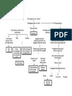 Pathway Hepatitis