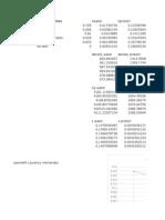 Excel para calores específicos , difusividad