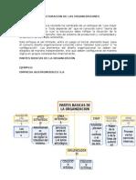 Estructuracion de Las Organizaciones
