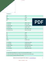Persian Lessons in Romanization