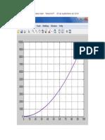Graficas Matlab