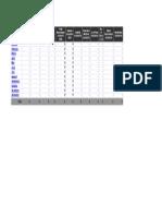 Site Tracker Annual Report