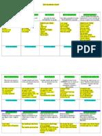 GRAMMAR SUMMARY CHART.doc