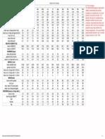 Valentia 1981-2010 Averages R1