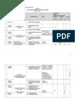 Rpt Biology Form 4