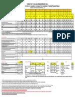 Tarifario categorias  Nivel Nacional