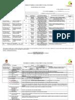 Informe Mensual de Actividades 2015 Ejemplo3
