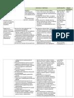 Tabla de Resumen de Proyecto de Tesis - Hpgdr