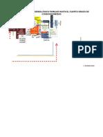 Modelo de Árbol Genealógico Familiar