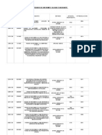 Pedidos de Informes del Bloque Eva Duarte- ( ACT AL 6 de MAYO de 2015)-1