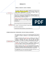 Derecho Publico Provincial - Resumen