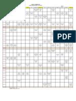Orarul Sesiunii de Vara 2014-2015, Anul 2