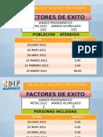 Planeacion 2007-2012area Tecnica - Copia