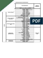 Tabel Grupari Regionale de State Europene